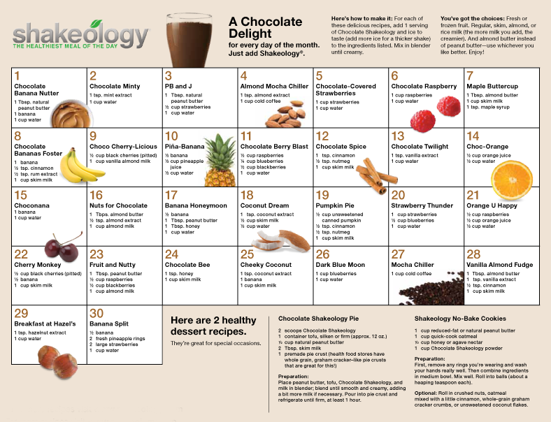 Chocolate Shakeology recipecalendar